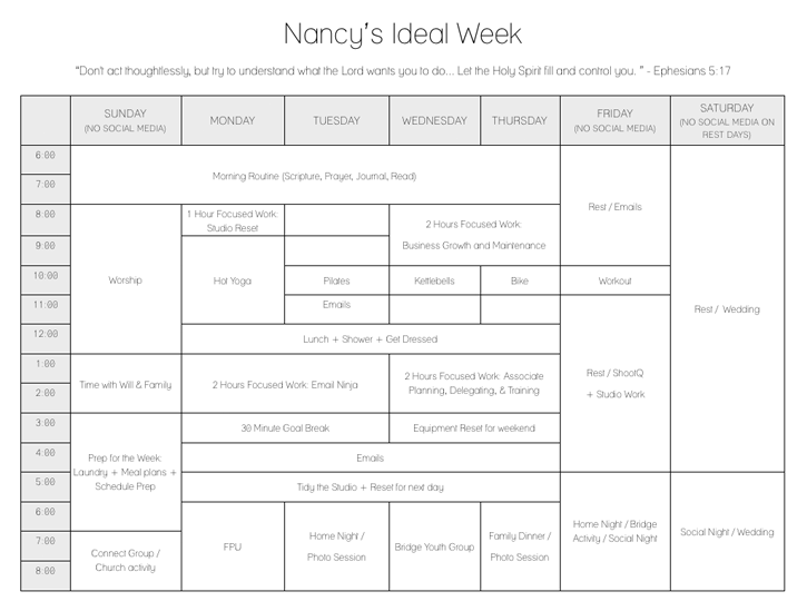 Nancyray-ideal week
